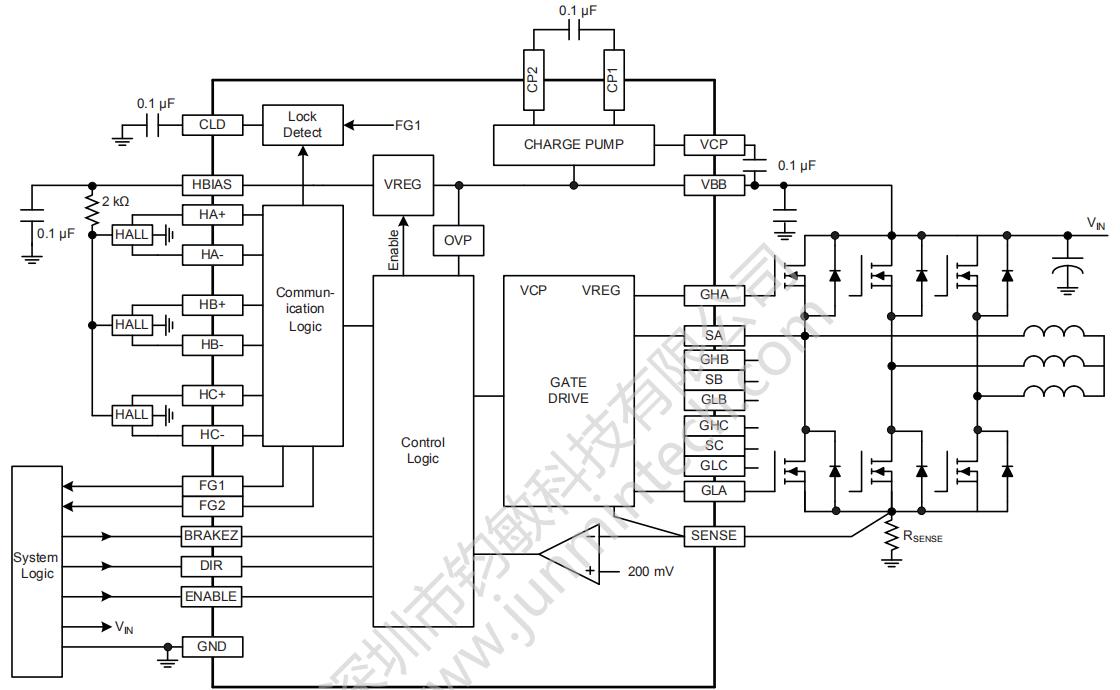 内部超大型集成电路和热关机电路 ?霍尔元件输入 ?pwm限流 ?